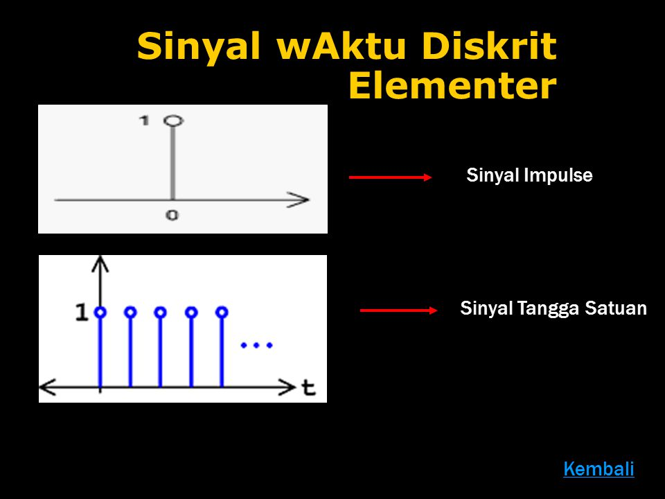 Sinyal wAktu Diskrit Elementer