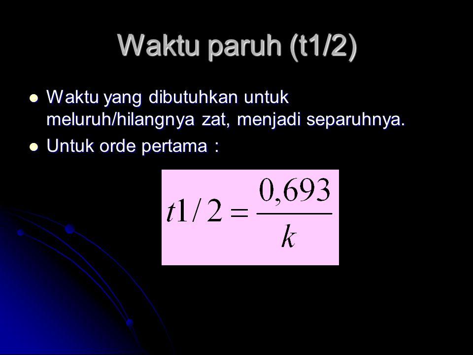 Waktu paruh (t1/2) Waktu yang dibutuhkan untuk meluruh/hilangnya zat, menjadi separuhnya.