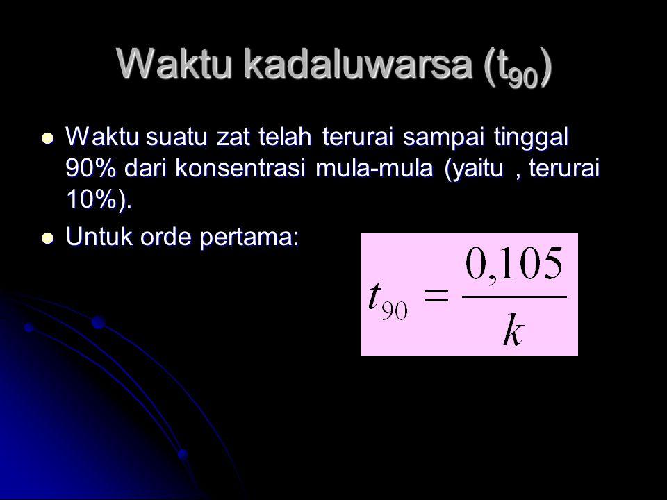 Waktu kadaluwarsa (t90) Waktu suatu zat telah terurai sampai tinggal 90% dari konsentrasi mula-mula (yaitu , terurai 10%).