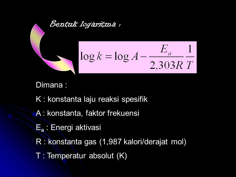Bentuk logaritma : Dimana : K : konstanta laju reaksi spesifik