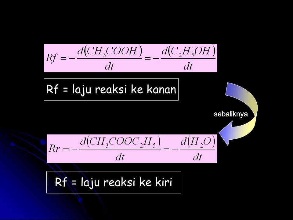 Rf = laju reaksi ke kanan