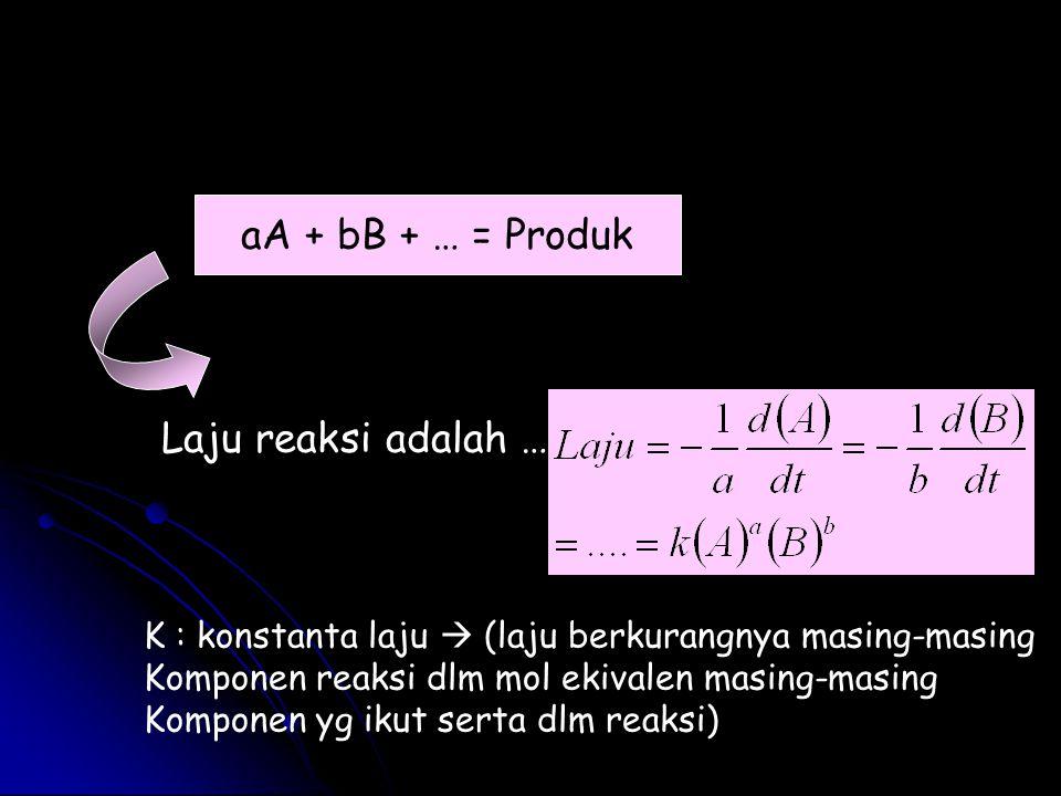 aA + bB + … = Produk Laju reaksi adalah …