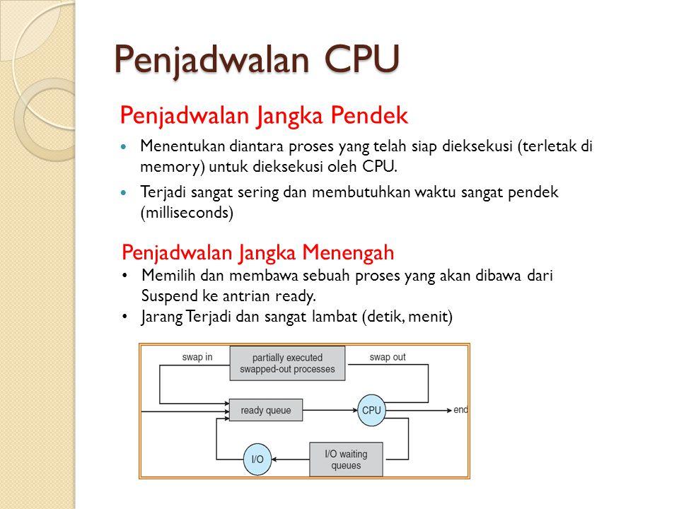 Penjadwalan CPU Penjadwalan Jangka Pendek Penjadwalan Jangka Menengah