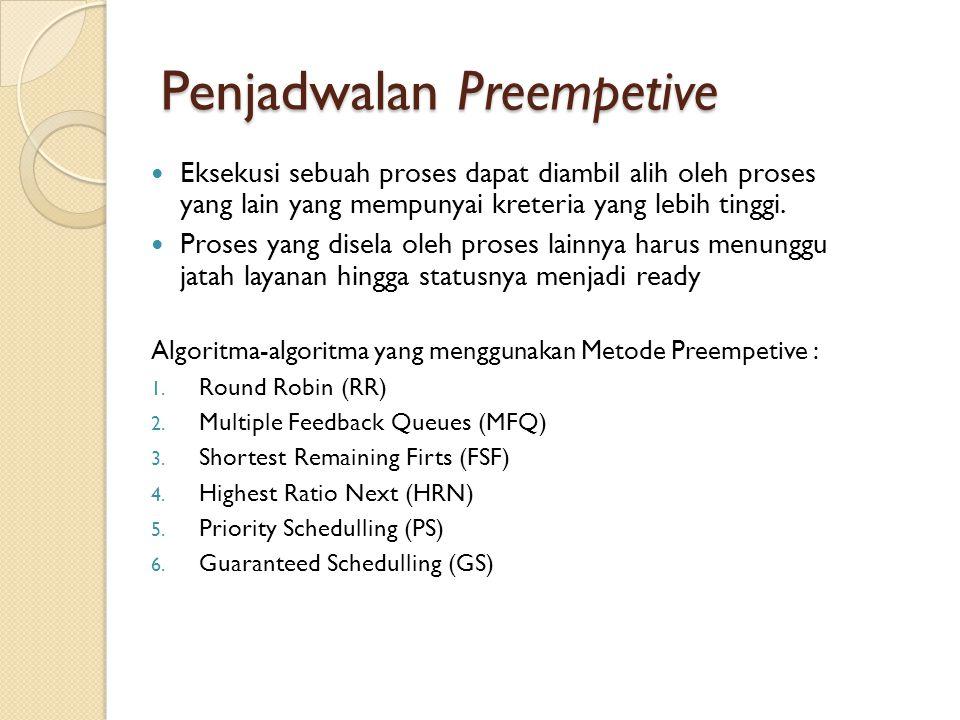 Penjadwalan Preempetive