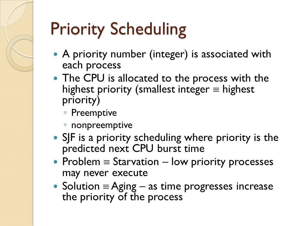 Priority Scheduling A priority number (integer) is associated with each process.