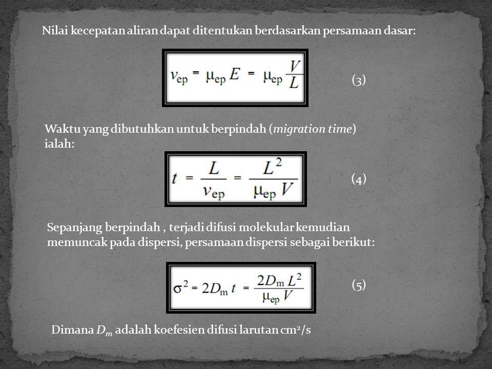 Nilai kecepatan aliran dapat ditentukan berdasarkan persamaan dasar:
