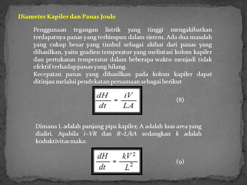 Diameter Kapiler dan Panas Joule