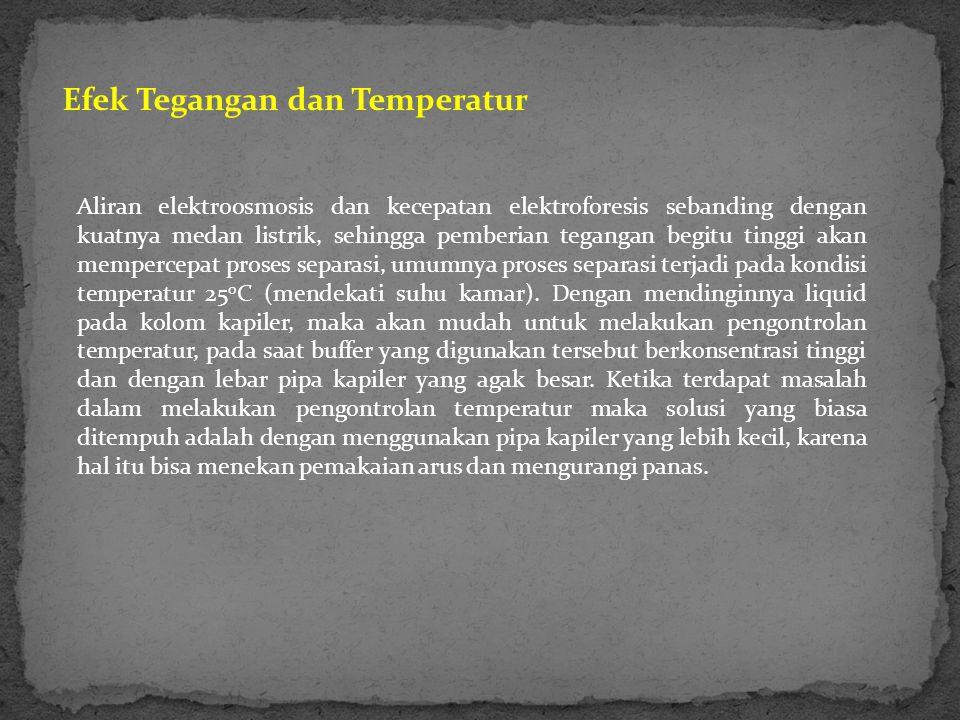 Efek Tegangan dan Temperatur