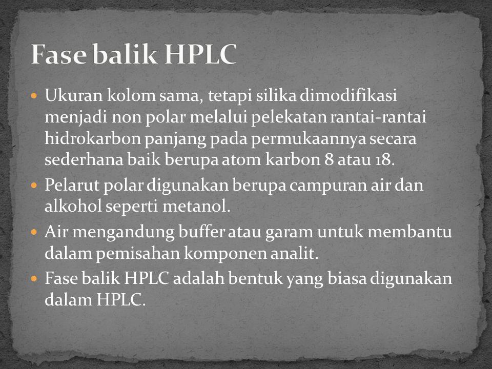 Fase balik HPLC