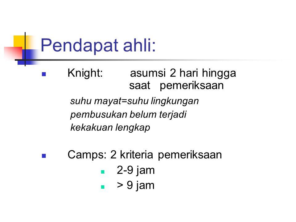 Pendapat ahli: Knight: asumsi 2 hari hingga saat pemeriksaan