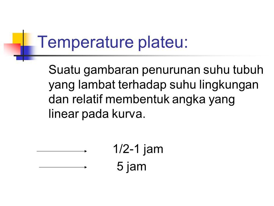 Temperature plateu: Suatu gambaran penurunan suhu tubuh yang lambat terhadap suhu lingkungan dan relatif membentuk angka yang linear pada kurva.