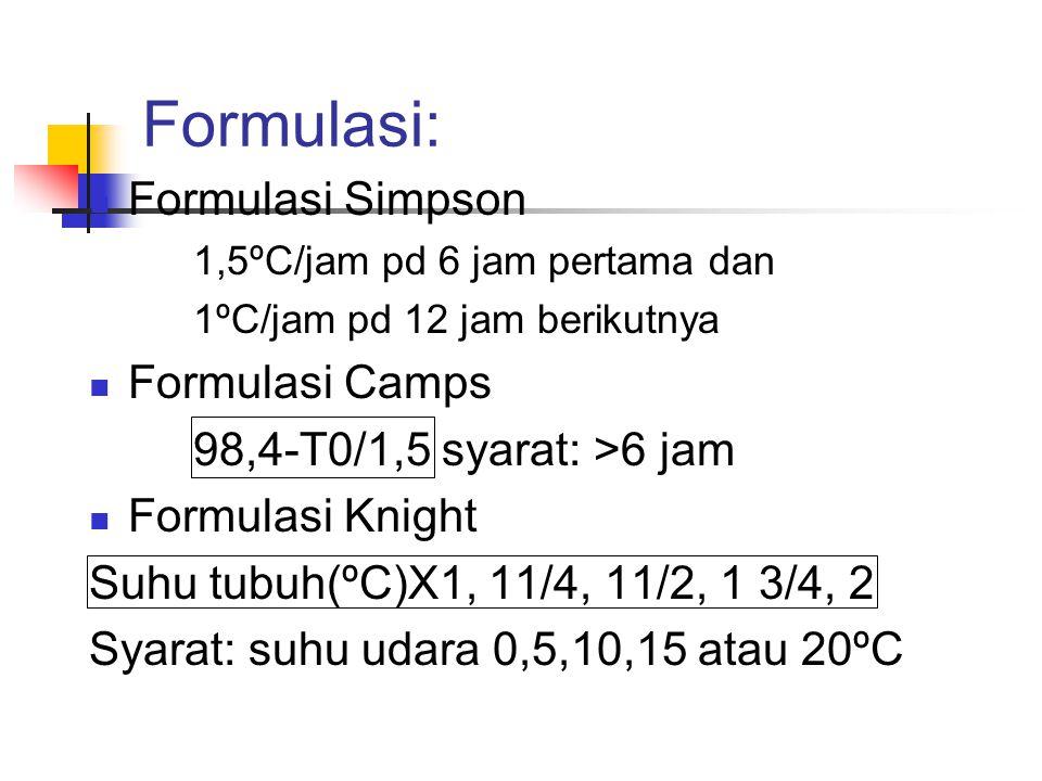 Formulasi: Formulasi Simpson Formulasi Camps