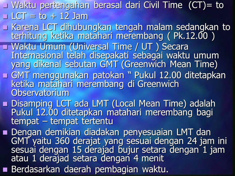 Waktu pertengahan berasal dari Civil Time (CT)= to
