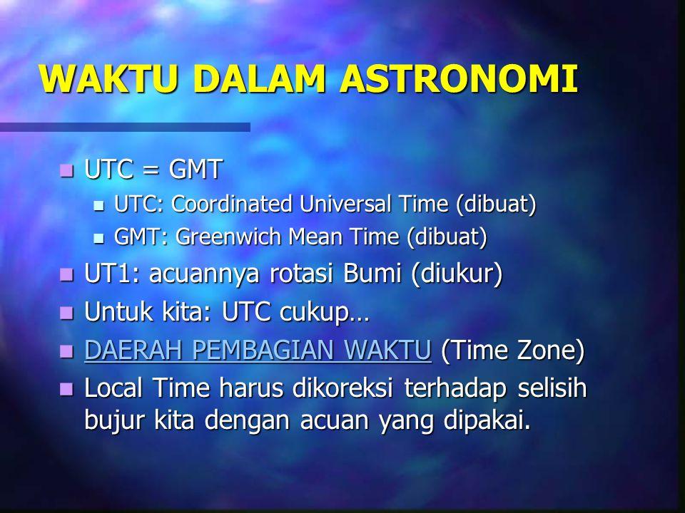 WAKTU DALAM ASTRONOMI UTC = GMT UT1: acuannya rotasi Bumi (diukur)