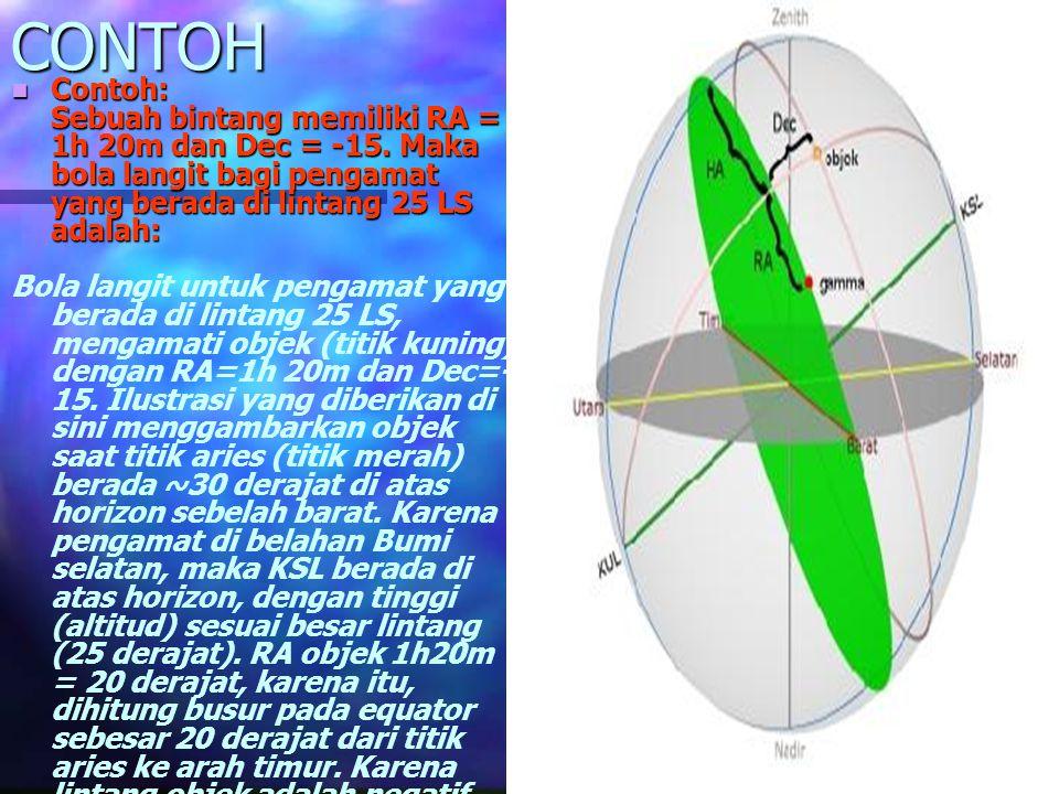 CONTOH Contoh: Sebuah bintang memiliki RA = 1h 20m dan Dec = -15. Maka bola langit bagi pengamat yang berada di lintang 25 LS adalah: