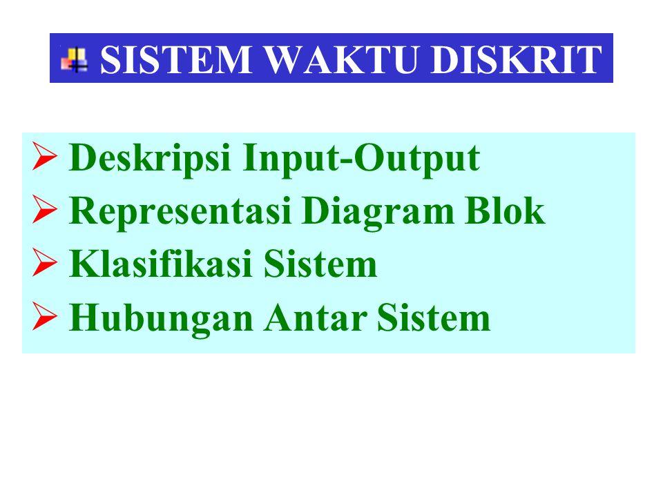 SISTEM WAKTU DISKRIT Deskripsi Input-Output. Representasi Diagram Blok.