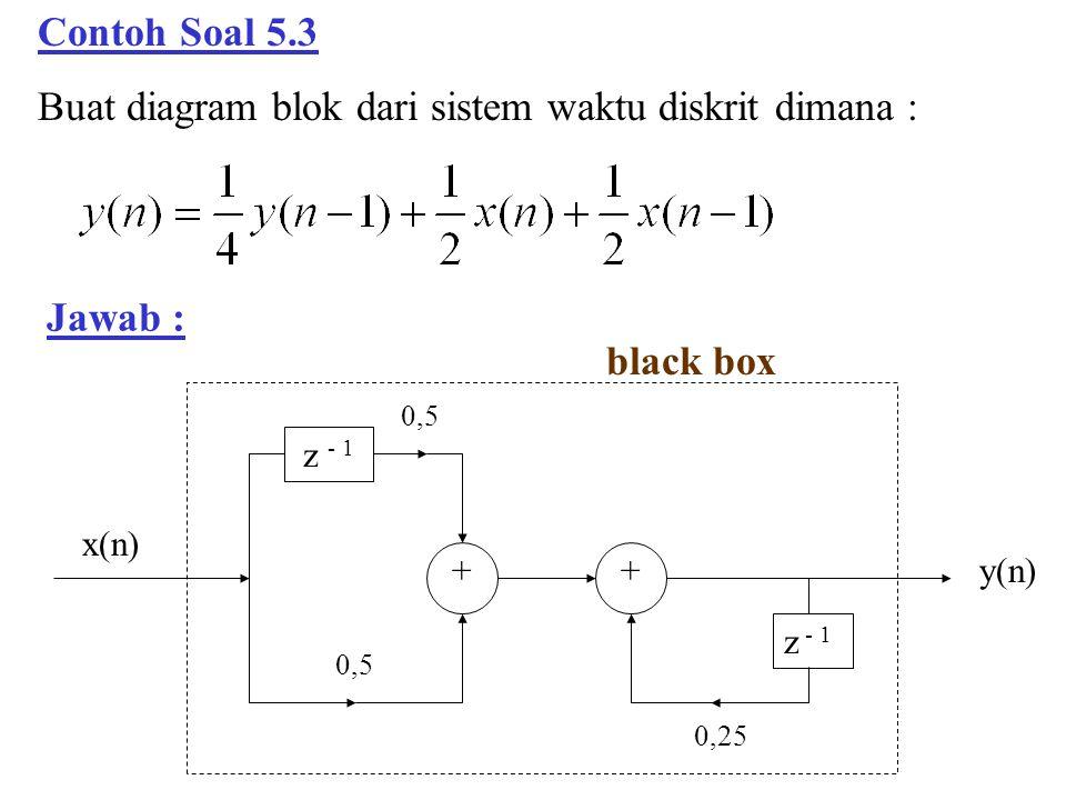 Buat diagram blok dari sistem waktu diskrit dimana :