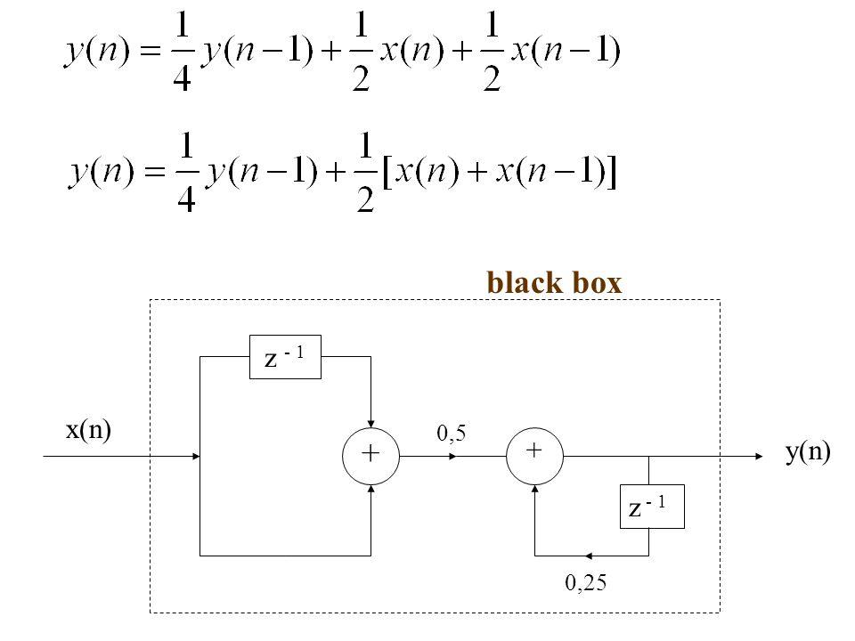 black box + 0,25 x(n) 0,5 z - 1 y(n)