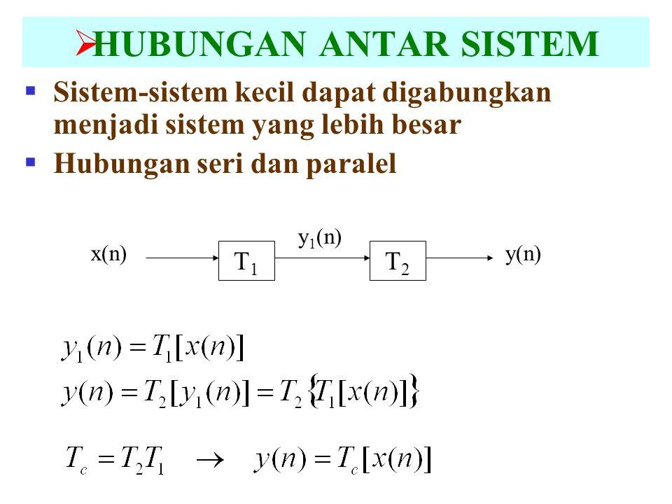 HUBUNGAN ANTAR SISTEM Sistem-sistem kecil dapat digabungkan menjadi sistem yang lebih besar. Hubungan seri dan paralel.