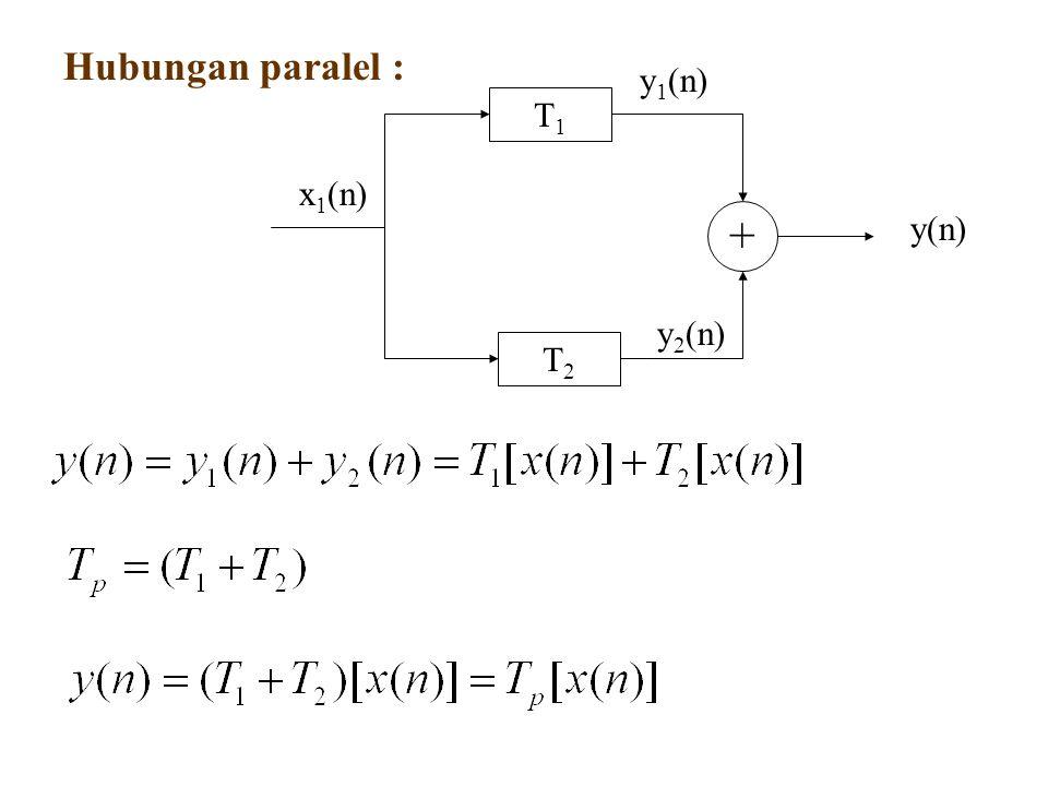 Hubungan paralel : + x1(n) y(n) y1(n) T2 T1 y2(n)