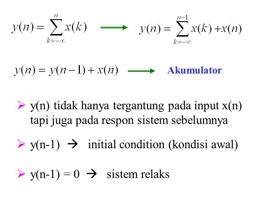 y(n-1)  initial condition (kondisi awal)
