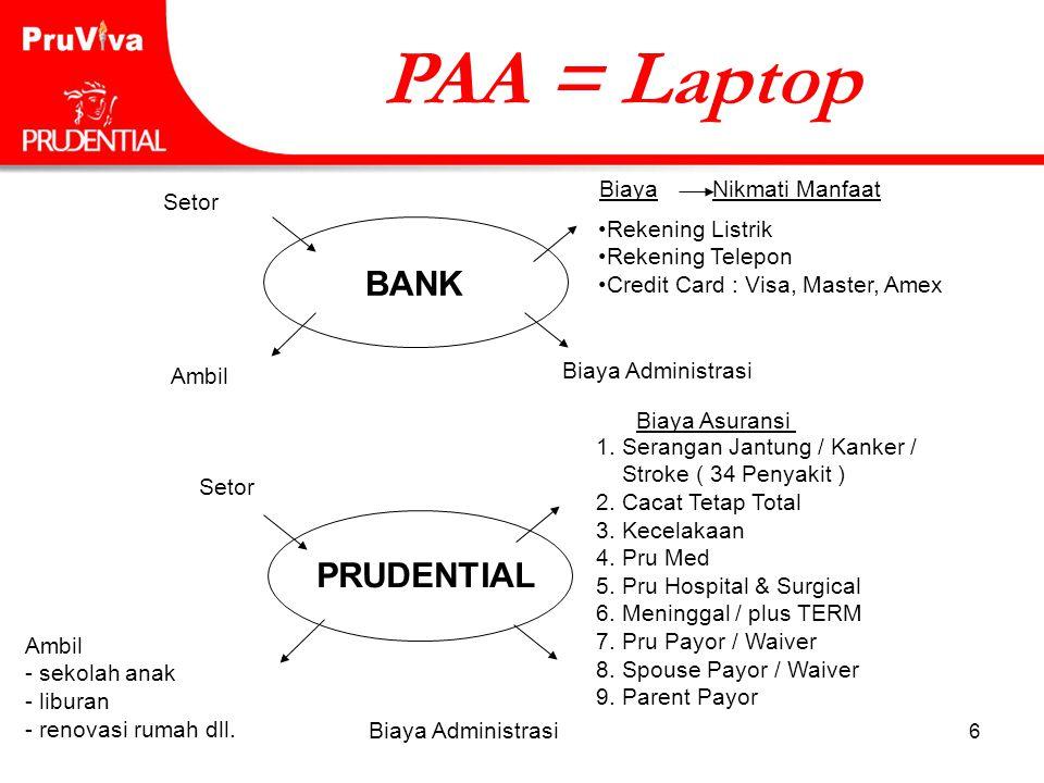 PAA = Laptop BANK PRUDENTIAL Biaya Nikmati Manfaat Setor
