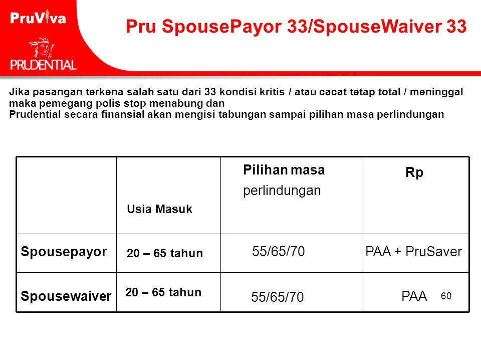 Pru SpousePayor 33/SpouseWaiver 33