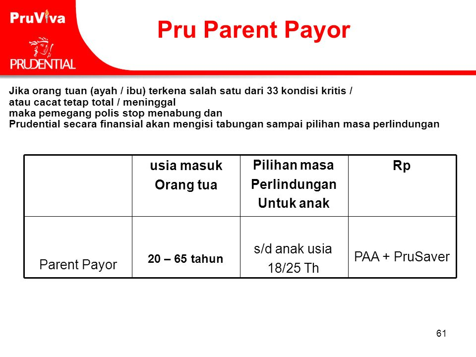 Pru Parent Payor PAA + PruSaver s/d anak usia 18/25 Th Parent Payor Rp