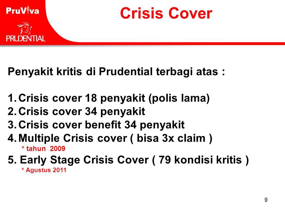 Crisis Cover Penyakit kritis di Prudential terbagi atas :