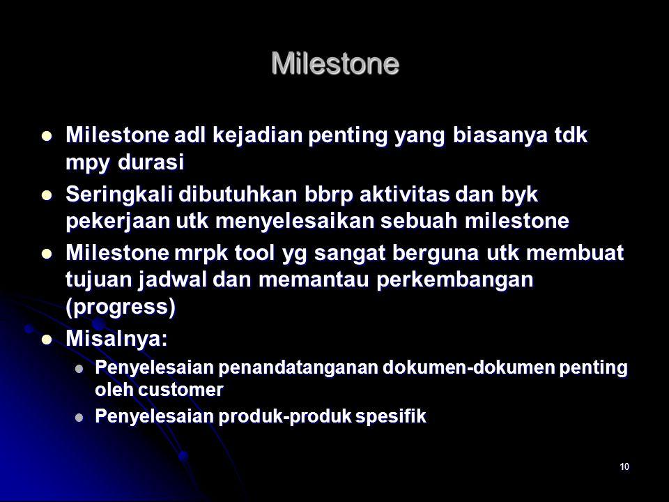 Milestone Milestone adl kejadian penting yang biasanya tdk mpy durasi