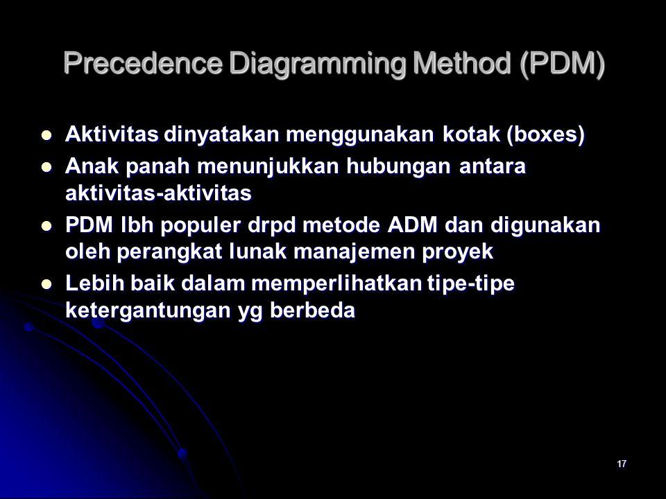 Precedence Diagramming Method (PDM)