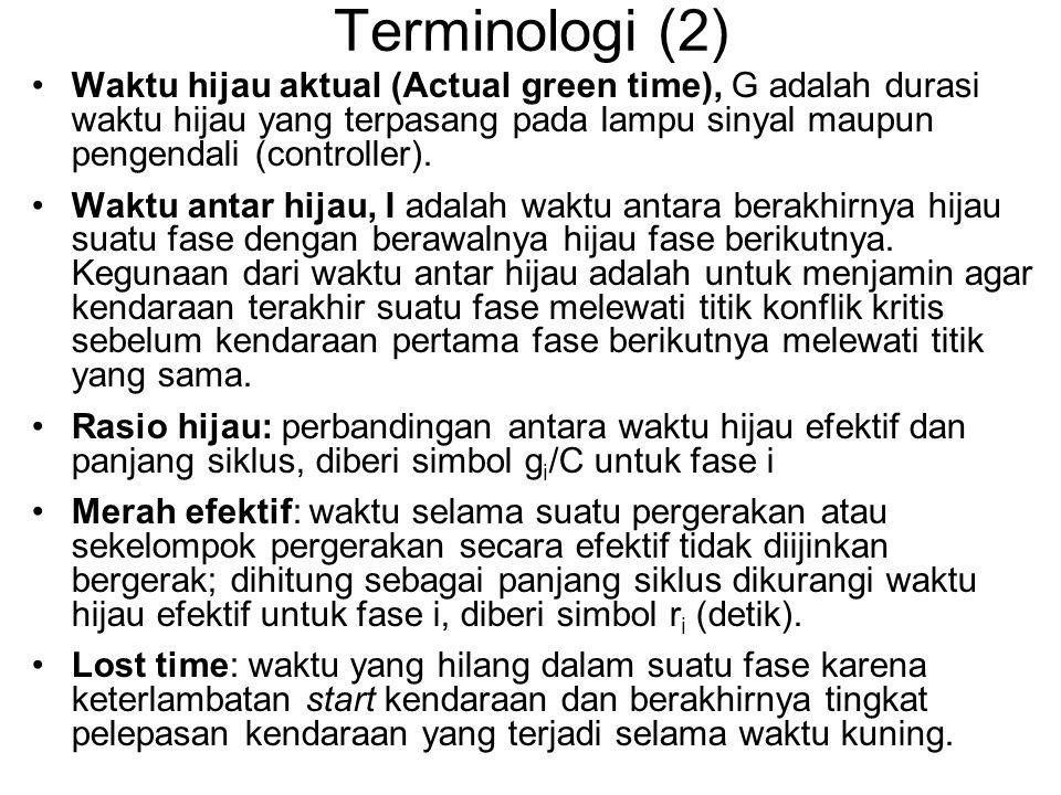 Terminologi (2)