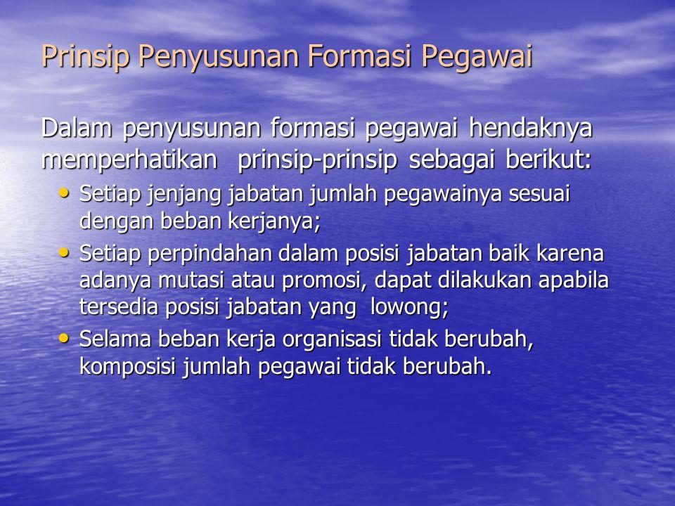 Prinsip Penyusunan Formasi Pegawai