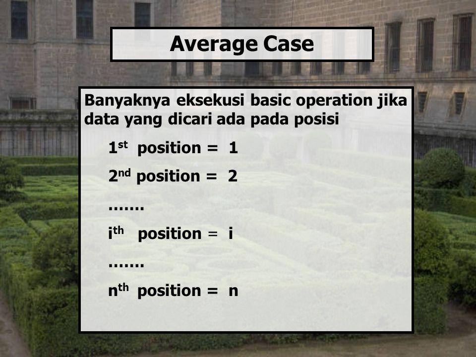Average Case Banyaknya eksekusi basic operation jika data yang dicari ada pada posisi. 1st position = 1.