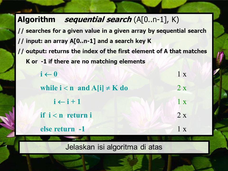 Jelaskan isi algoritma di atas