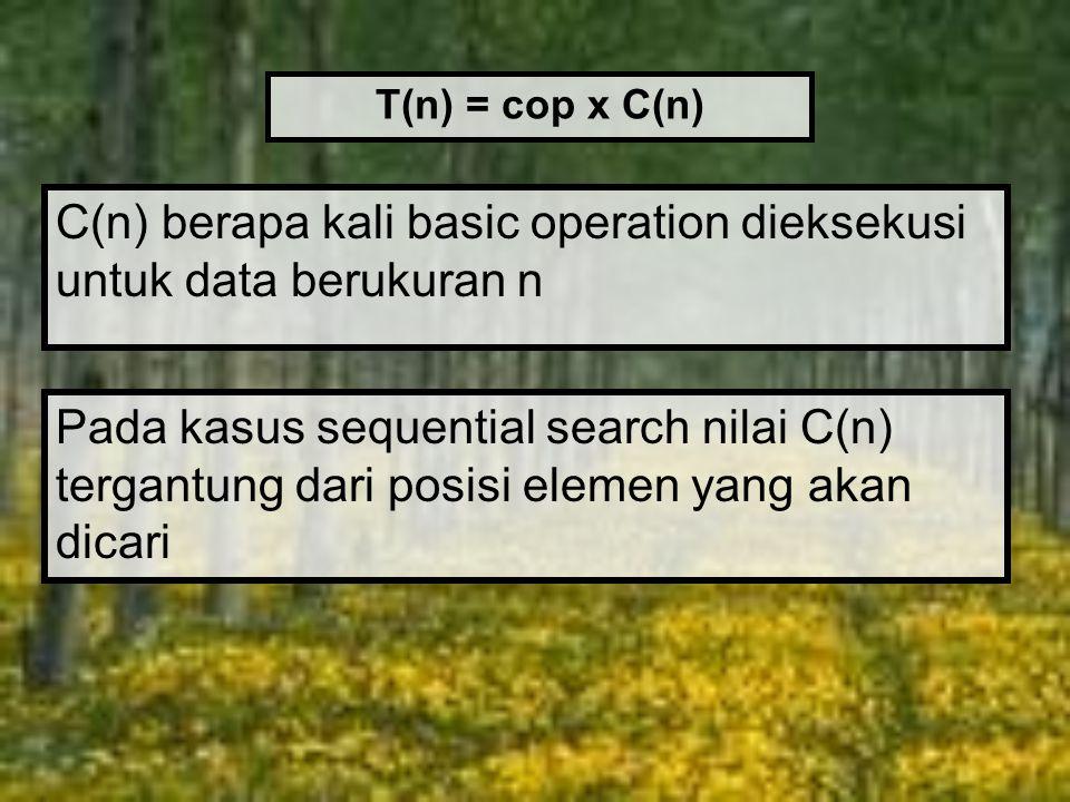 C(n) berapa kali basic operation dieksekusi untuk data berukuran n