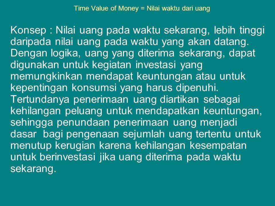 Time Value of Money = Nilai waktu dari uang