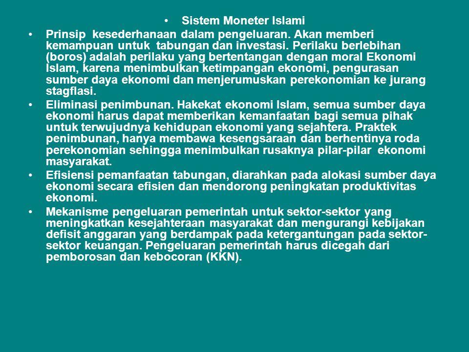Sistem Moneter Islami