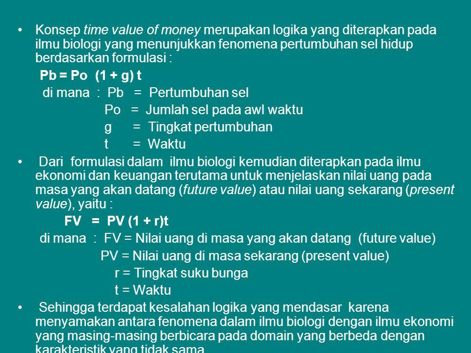 Konsep time value of money merupakan logika yang diterapkan pada ilmu biologi yang menunjukkan fenomena pertumbuhan sel hidup berdasarkan formulasi :