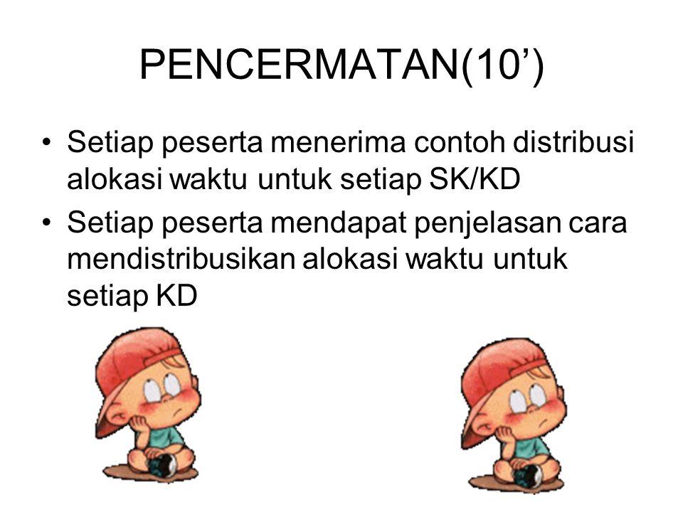 PENCERMATAN(10') Setiap peserta menerima contoh distribusi alokasi waktu untuk setiap SK/KD.