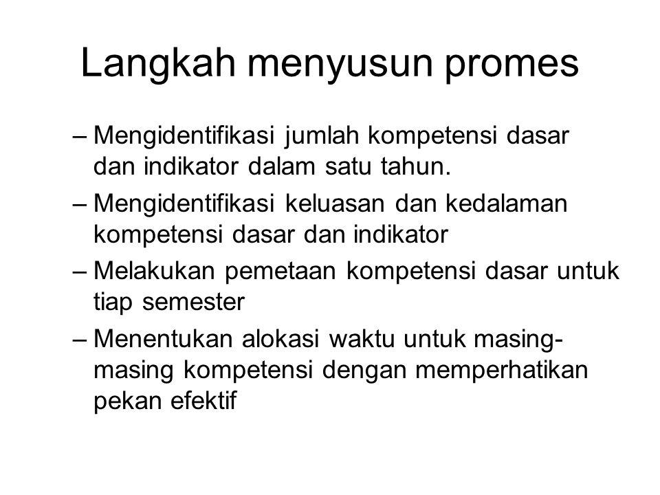 Langkah menyusun promes