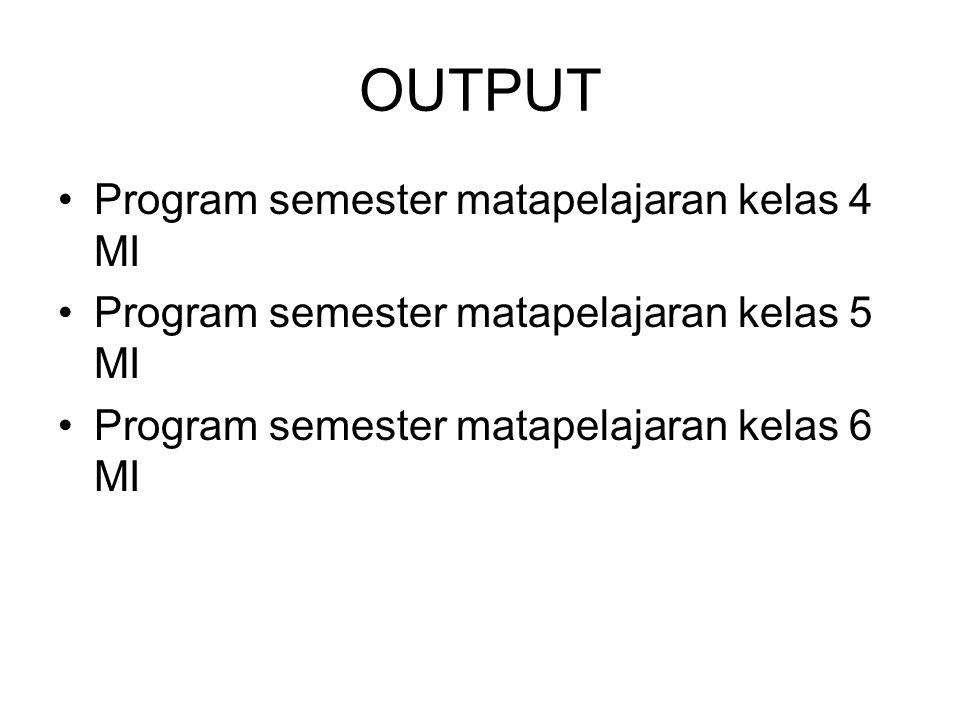OUTPUT Program semester matapelajaran kelas 4 MI