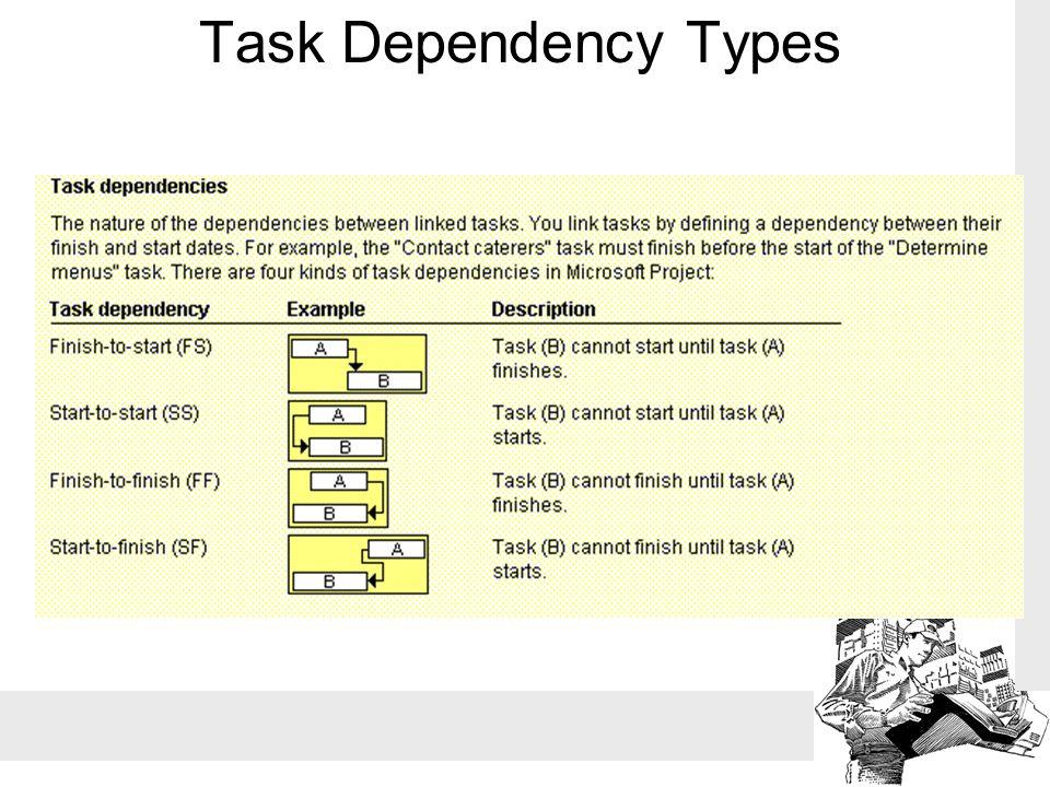 Task Dependency Types