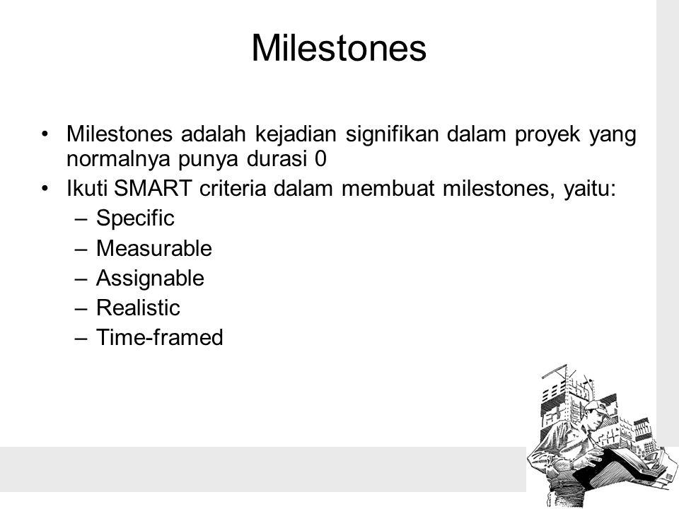 Milestones Milestones adalah kejadian signifikan dalam proyek yang normalnya punya durasi 0. Ikuti SMART criteria dalam membuat milestones, yaitu:
