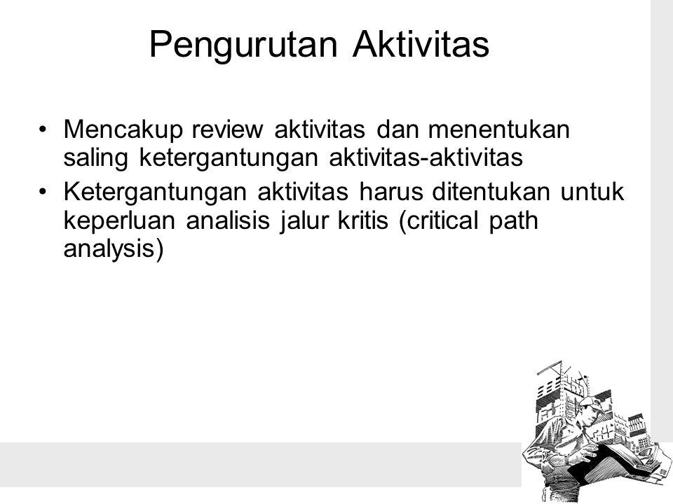 Pengurutan Aktivitas Mencakup review aktivitas dan menentukan saling ketergantungan aktivitas-aktivitas.