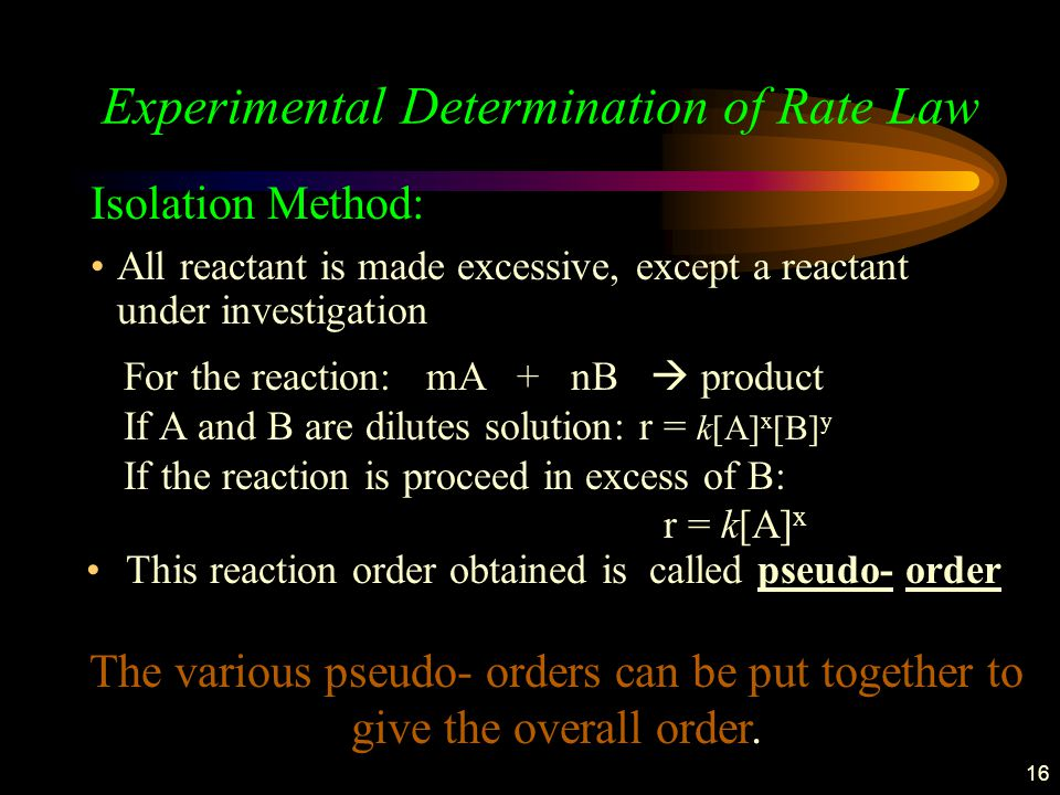 Experimental Determination of Rate Law