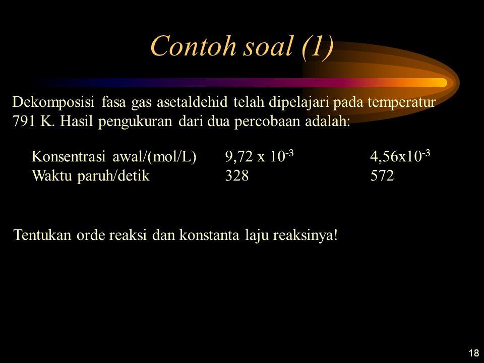 Contoh soal (1) Dekomposisi fasa gas asetaldehid telah dipelajari pada temperatur 791 K. Hasil pengukuran dari dua percobaan adalah: