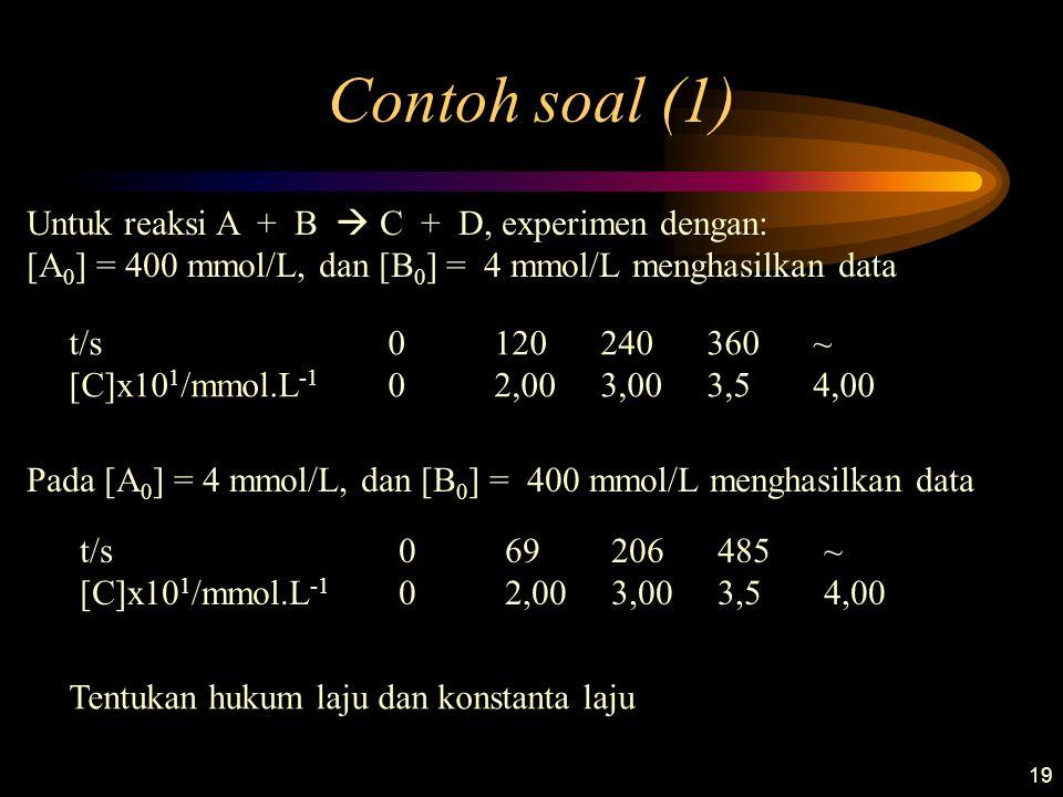 Contoh soal (1) Untuk reaksi A + B  C + D, experimen dengan: