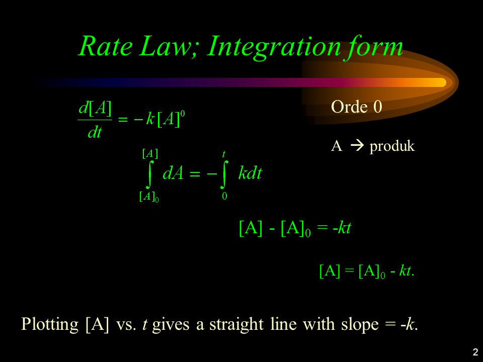 Rate Law; Integration form