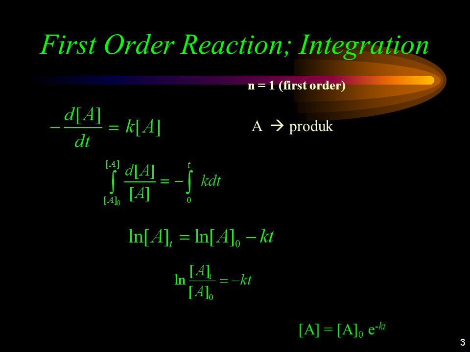 First Order Reaction; Integration